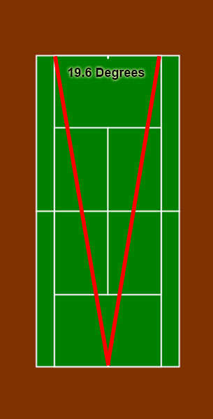 forehand_contact_point_court_19.6