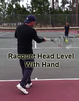 forehand_contact_point_racquet_head_level