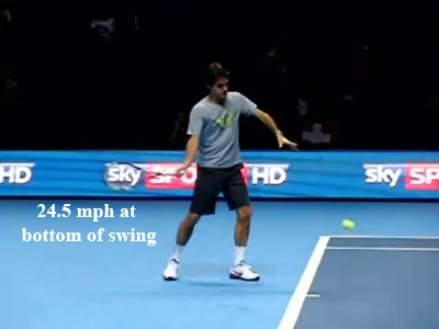 forehand_introduction_gravity_racquet_speed_federer_bottom_mph
