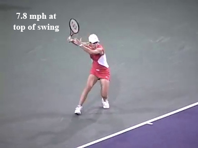 forehand_introduction_gravity_racquet_speed_henin_top_mph