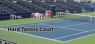 forehand_introduction_hard_court