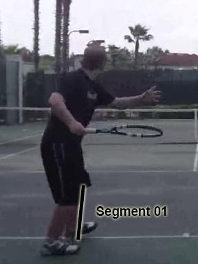 forehand_introduction_kinetic_energy_segment_01
