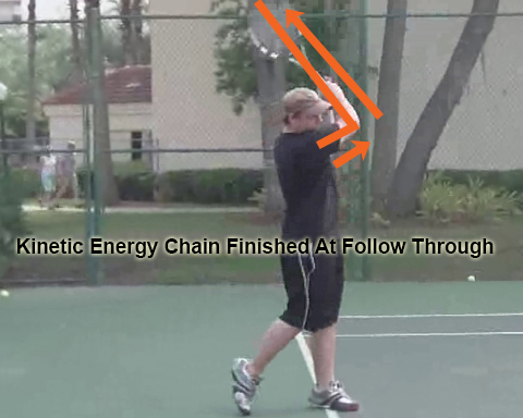 forehand_introduction_kinetic_energy_segment_follow_through_diagram