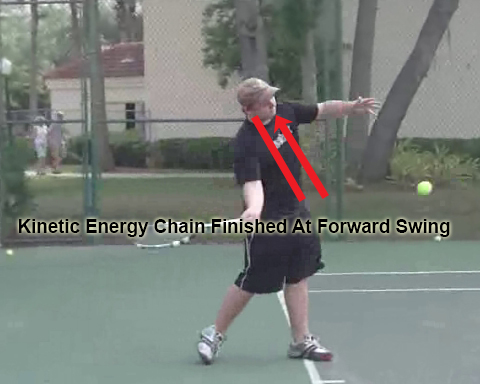 forehand_introduction_kinetic_energy_segment_forward_swing_finished