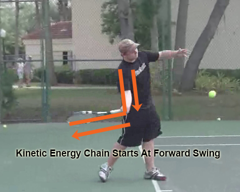 forehand_introduction_kinetic_energy_segment_forward_swing_finished_02