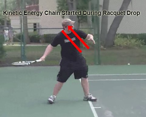 forehand_introduction_kinetic_energy_segment_racquet_drop_started