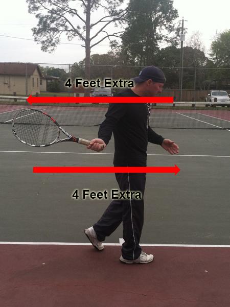 forehand_racquet_drop_24_foot_swing