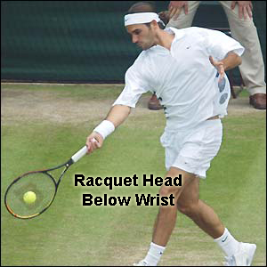 forehand_stances_closed_stance_racquet_below_wrist