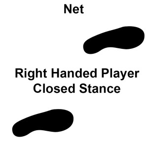 forehand_stances_diagram_closed_stance