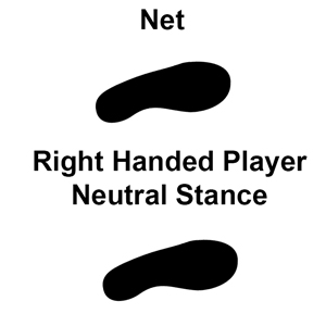 forehand_stances_diagram_neutral_stance
