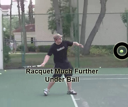 forehand_swing_components_racquet_under_ball