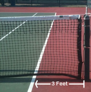 rules_tennis_singles_court_net_post_distance