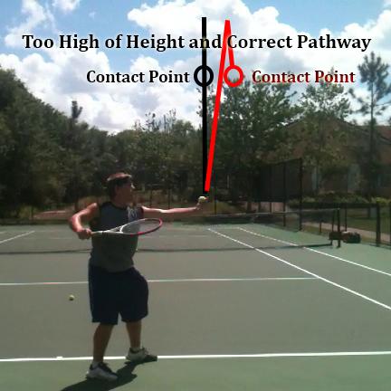 serve_ball_toss_height_right_vs_wrong_03