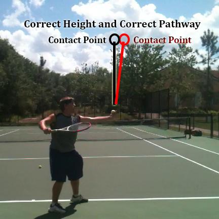 serve_ball_toss_height_right_vs_wrong_04