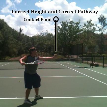 serve_ball_toss_height_right_vs_wrong_05