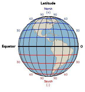 serve_ball_toss_latitude
