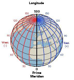serve_ball_toss_longitude