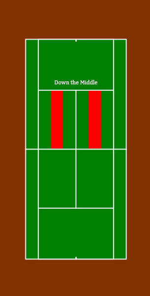 serve_introduction_placement_middle