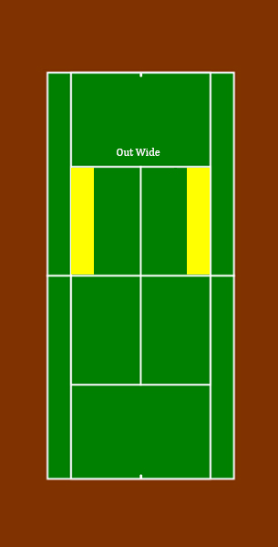 an introduction to the many ways of the tennis serve Improving the tennis serve is accomplished with gradual check out our tennis ebooks and be on the way to improving all of your tennis strokes without the.