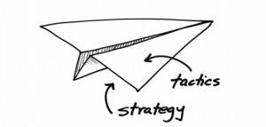 strategy_tactics