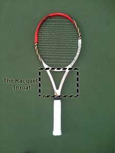 tennis_racquet_anatomy_throat