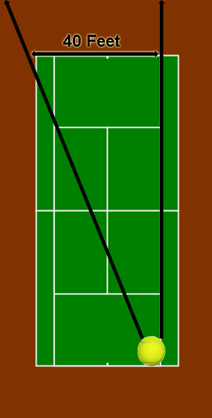 court_positioning_ball_range_40_feet