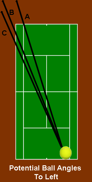 court_positioning_ball_range_left_examples