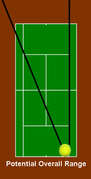 court_positioning_ball_range_overall