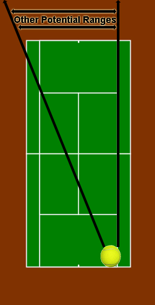 court_positioning_ball_range_potential
