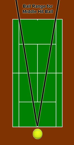 court_positioning_singles_middle_range