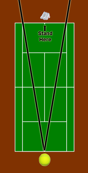 court_positioning_singles_middle_range_stand