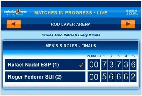 rules_tennis_scoring_5_set_02
