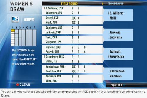 rules_tennis_scoring_set